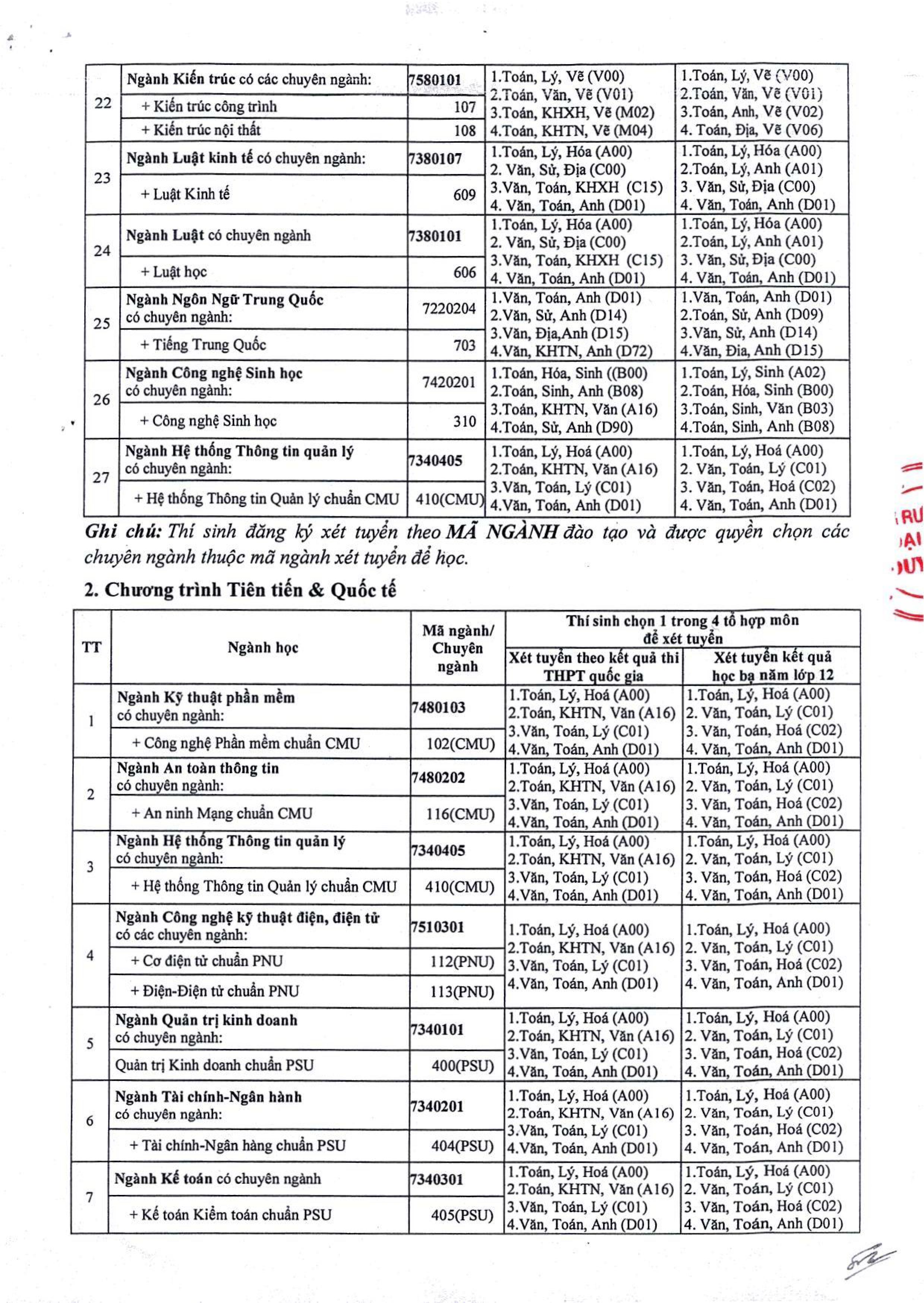Thông báo Tuyển sinh Đại học Duy Tân năm 2019 0b436b61-62d2-483f-a827-b6f0bfab97b4