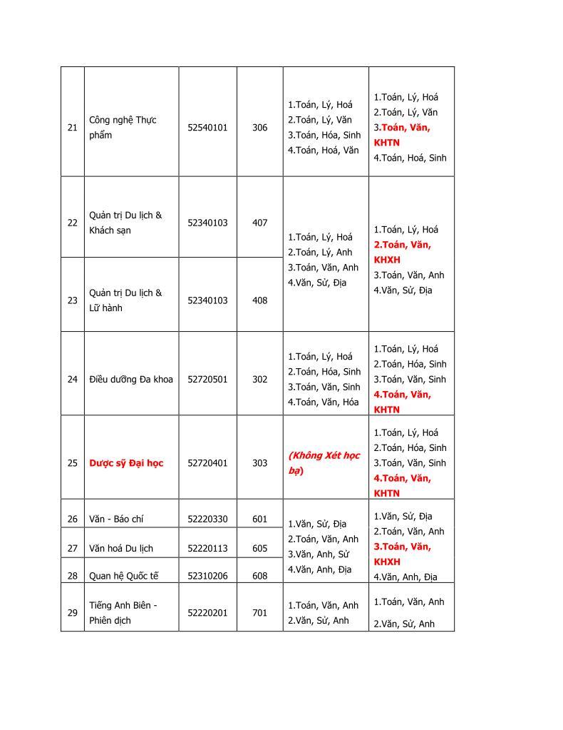 Thông tin Tuyển sinh Đại học Duy Tân 2017 45ade51c-9048-4634-a5d6-3a0ef33f7a2b