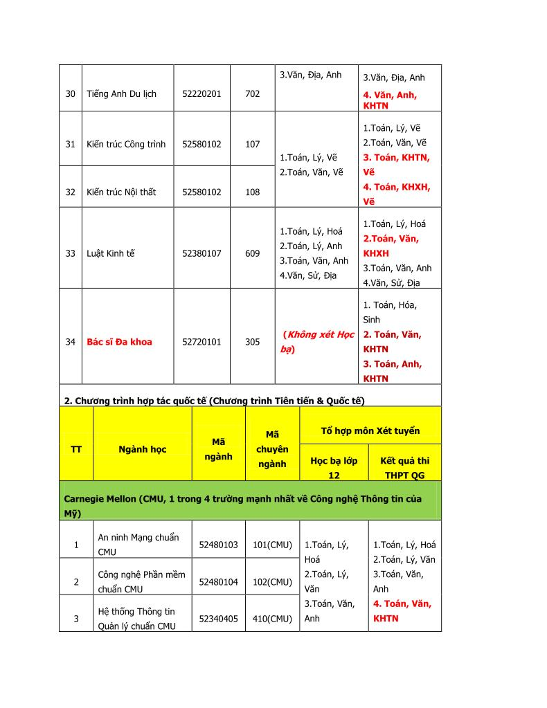 Thông tin Tuyển sinh Đại học Duy Tân 2017 704dc075-8987-4ebf-9b2f-2de2a1eca9f4