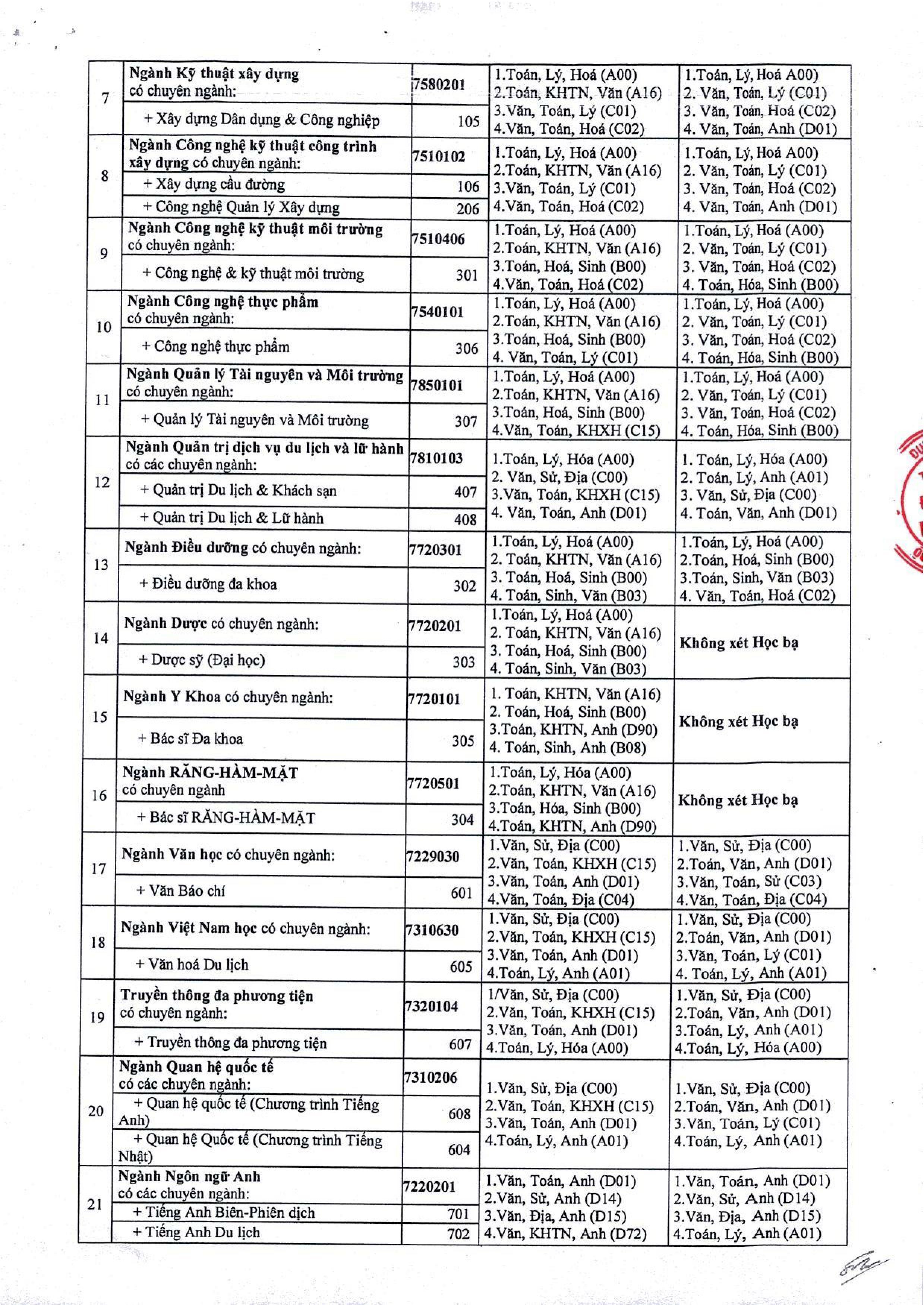 Thông báo Tuyển sinh Đại học Duy Tân năm 2019 83cfe3dd-17f6-46a6-aeb9-961083d13349