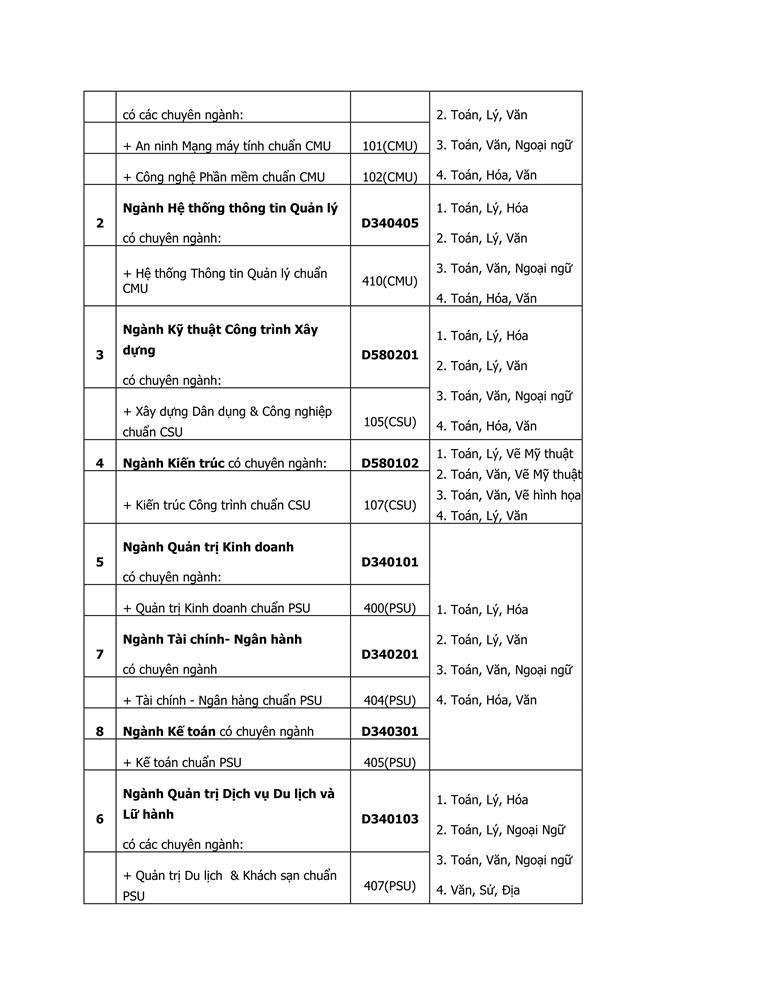 ĐH Duy Tân Thông Báo Tuyển sinh Đại học-Cao đẳng 2016 Fa6bd0c4-3514-4998-bc5f-910dbda3d5b2